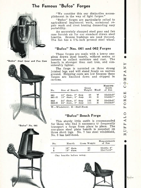 Buffalo Forge catalog page 1925