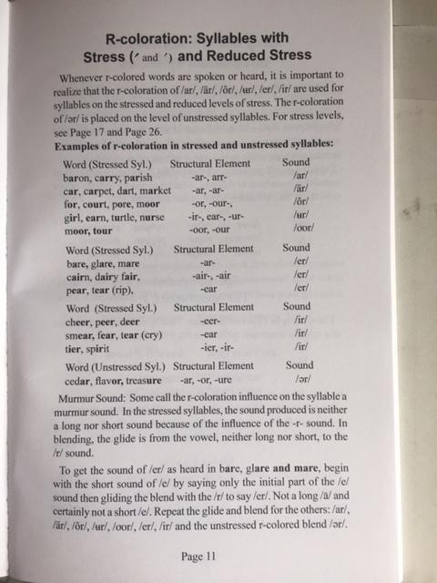 Dictionary Secrets Inside